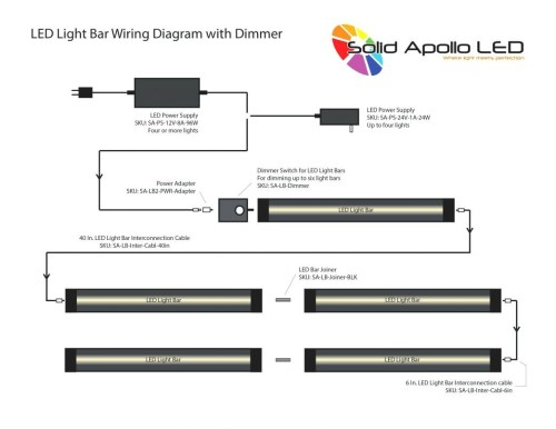 small resolution of wiring led strip lights in parallel led bar wiring diagram 5 o