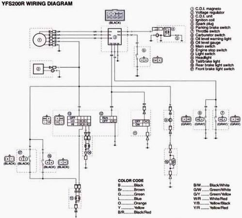 small resolution of bennett trim tabs wiring diagrams mercruiser alpha one mercruiser alpha one wiring diagram tilt trim gauge