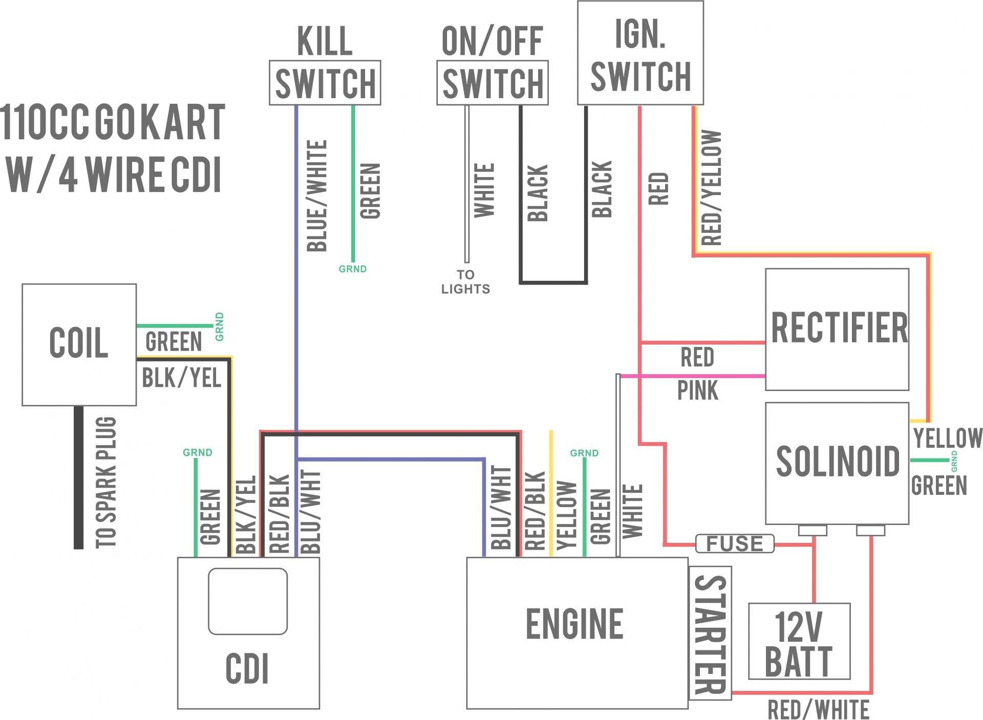 Club Car Ignition Wiring Diagram | Wiring Diagrams