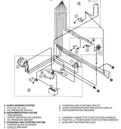 mercruiser wiring schematic yamaha grizzly wire diagram simplicity 350 mercruiser engine harness for 5 7llx [ 2160 x 2727 Pixel ]