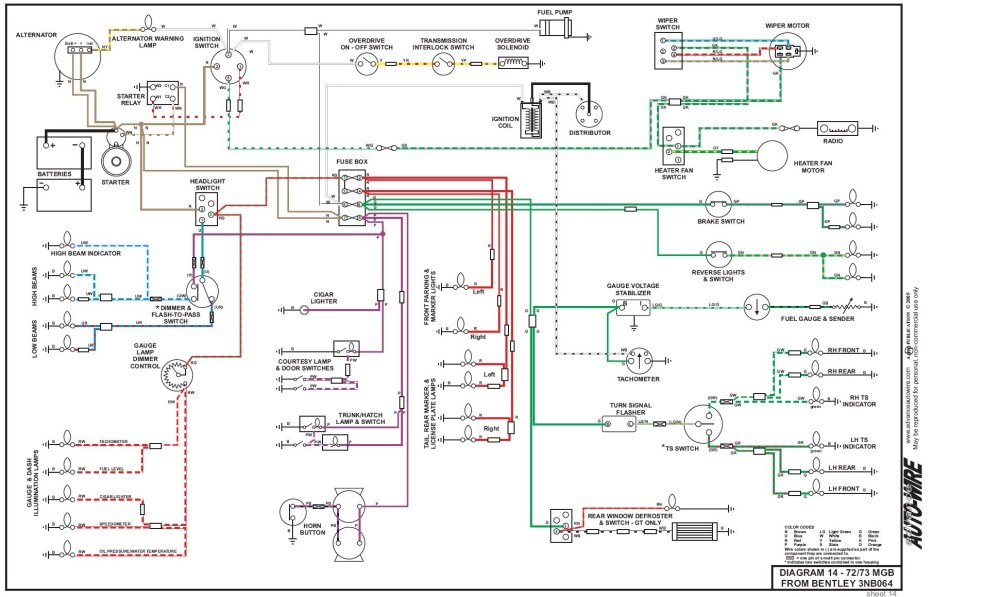 medium resolution of 1978 mg wiring diagram diagram data schemawith 1977 mgb wiring diagram on 1978 mgb wiring diagram