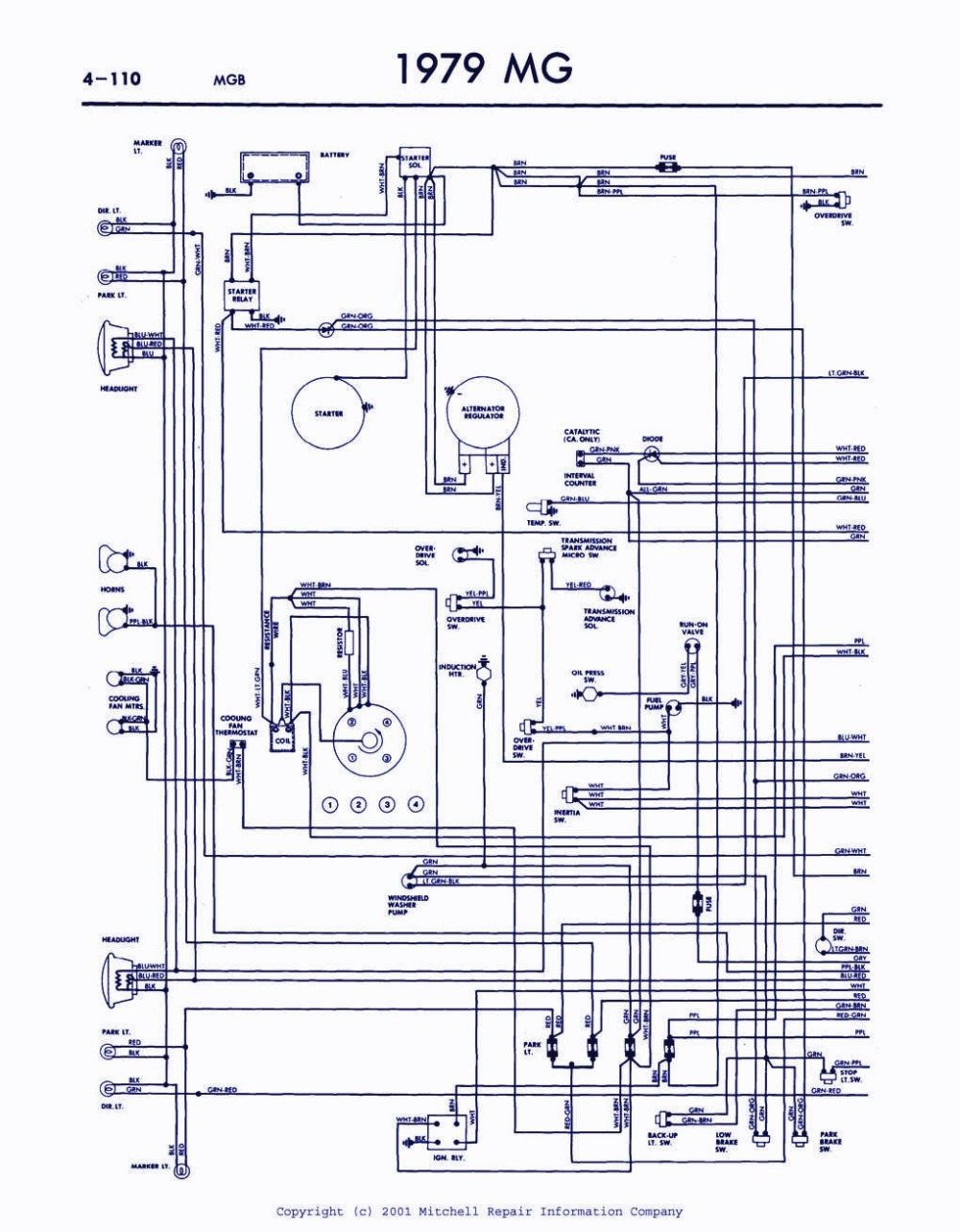 medium resolution of 79 mg midget wiring diagram data wiring diagram 1976 mg midget distributor wiring diagram