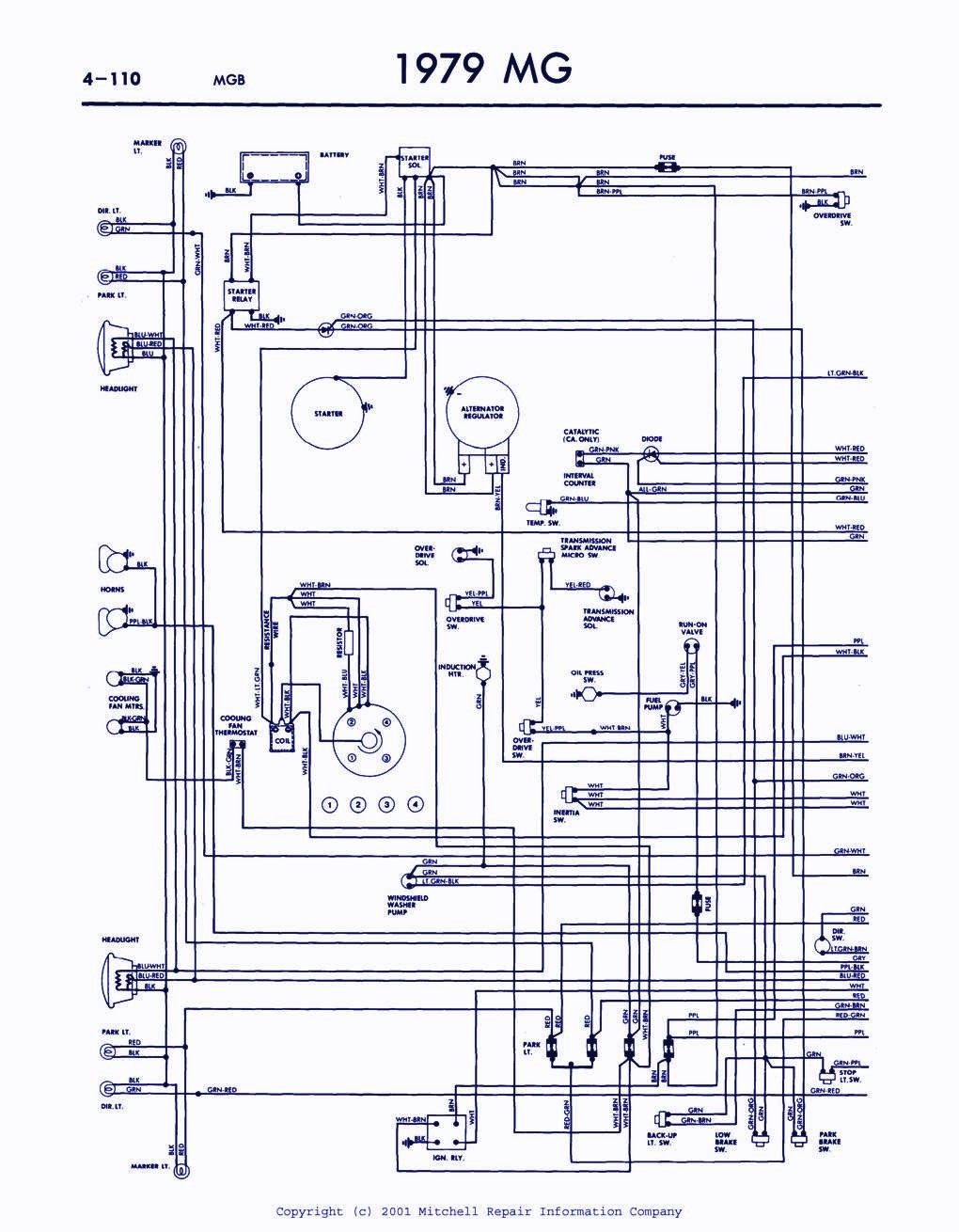 hight resolution of 79 mg midget wiring diagram data wiring diagram 1976 mg midget distributor wiring diagram