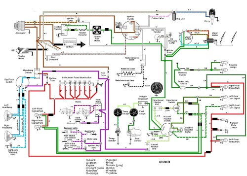 small resolution of 1974 tr6 wiring diagram wiring diagram new 1971 triumph tr6 wiring diagram 1971 tr6 wiring diagram