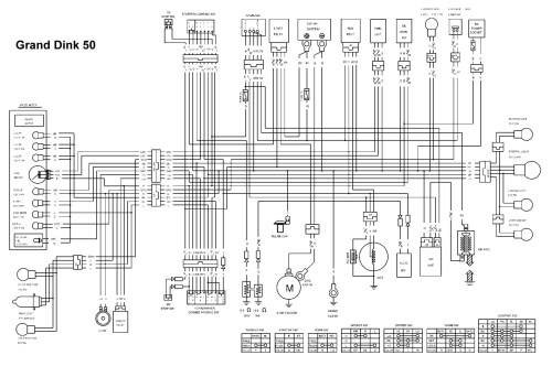 small resolution of jinlun scooter wiring diagram wiring library tank scooter 150cc fuel tank 2006 tank scooter 150cc motor