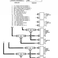 Nissan Titan Front Suspension Diagram 3 Pin Electronic Flasher Relay Wiring Free Schematic Stereo Library Chevrolet Hhr 1996 Maxima Starter