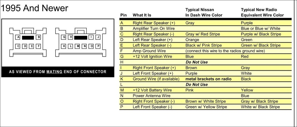 medium resolution of nissan frontier stereo wiring diagram nissan frontier radio wiring diagram wiring diagram