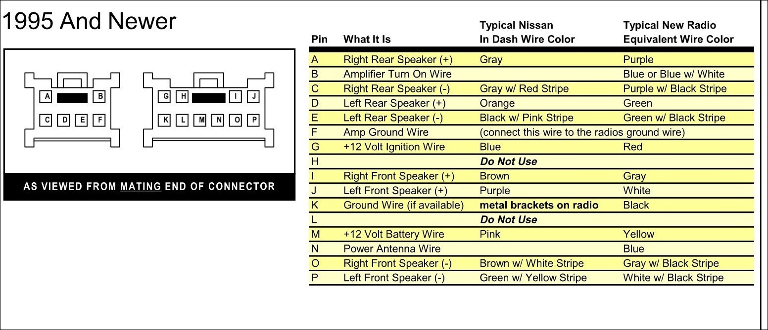 hight resolution of nissan frontier stereo wiring diagram nissan frontier radio wiring diagram wiring diagram
