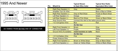 small resolution of nissan frontier stereo wiring diagram nissan frontier radio wiring diagram wiring diagram