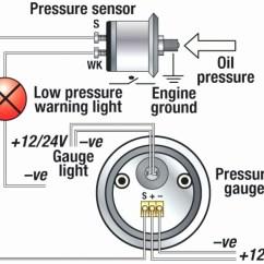 Vdo Temperature Gauge Wiring Diagram 2000 Dodge Neon Engine Oil Pressure Sender Schematic Today Diagrams Lose Vw Fuel Sensor Mainetreasurechest Com Wp