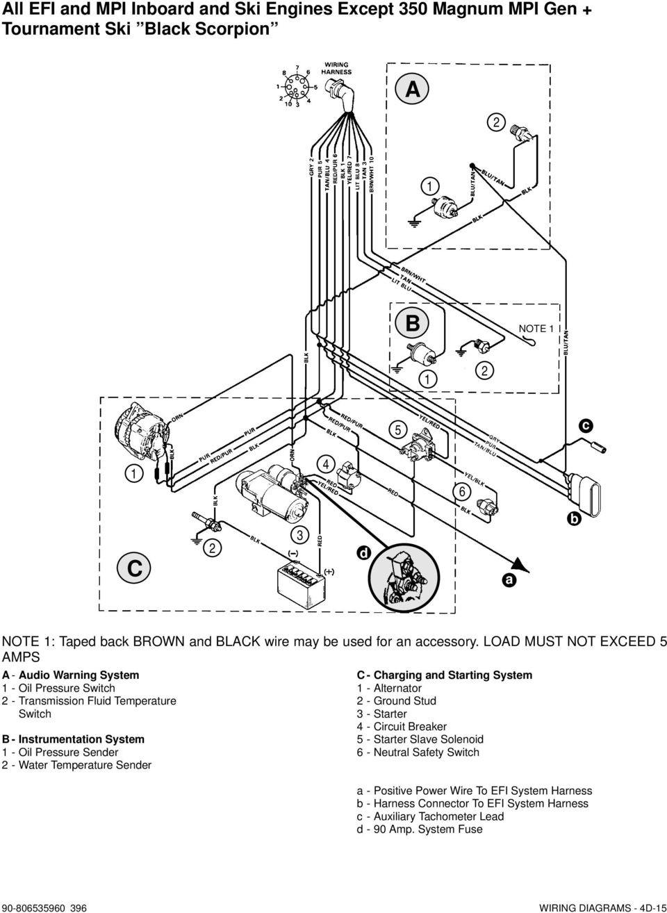 powerline alternator wiring diagram simple wiring diagram site rh 5 12 2 ohnevergnuegen de