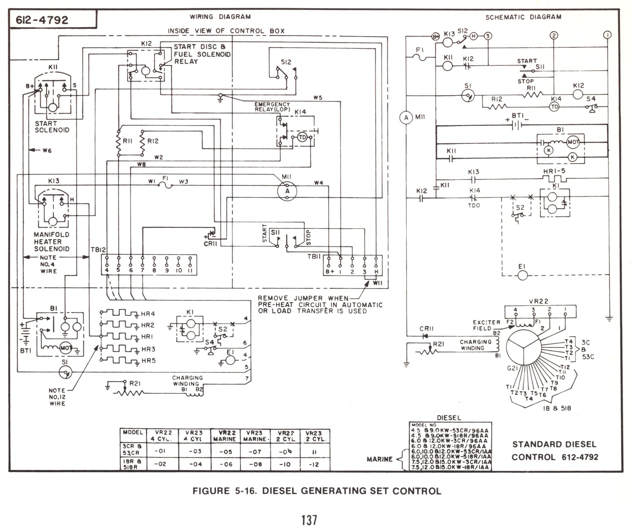 Onan 20 Hp Wiring Diagram