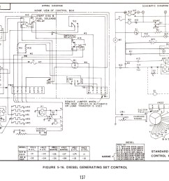 panel to generator wiring diagram wiring diagram tutorialall power 3500 generator wiring diagram wiring diagrams export10kw [ 2108 x 1773 Pixel ]