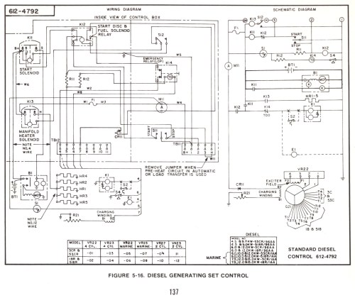 small resolution of panel to generator wiring diagram wiring diagram tutorialall power 3500 generator wiring diagram wiring diagrams export10kw
