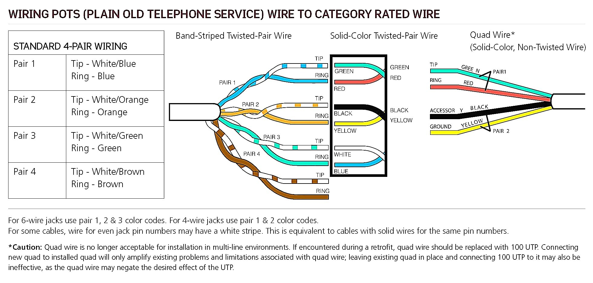 hight resolution of inside wiring and crossconnect install fax lines phone jacks dsl electric clock wiring diagram cat 5