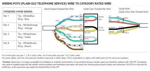 small resolution of phone jack color code diagram wiring diagram origin intercom wiring colors telephone wiring colors
