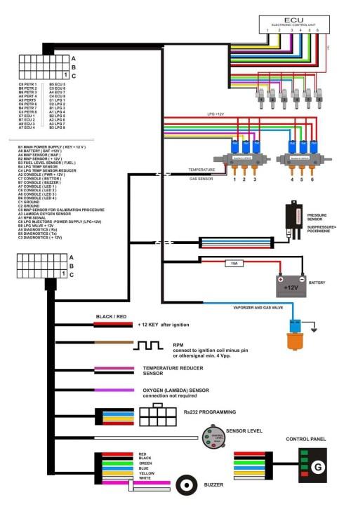 small resolution of pioneer avh p2400bt wiring circuit wiring and diagram hub u2022 pioneer avh p2400bt wiring