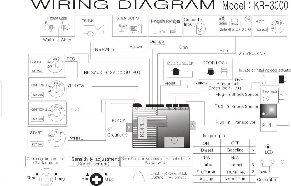 medium resolution of pioneer avh p2400bt wiring harness diagram residential electrical pioneer avh x2500bt at pioneer avh p2400bt wire