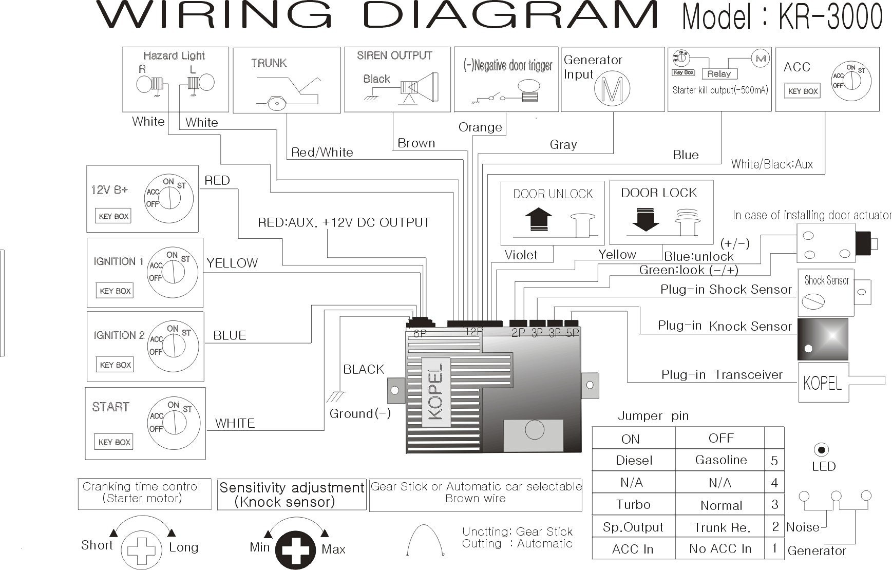 hight resolution of pioneer avh p2400bt wiring harness diagram residential electrical pioneer avh x2500bt at pioneer avh p2400bt wire