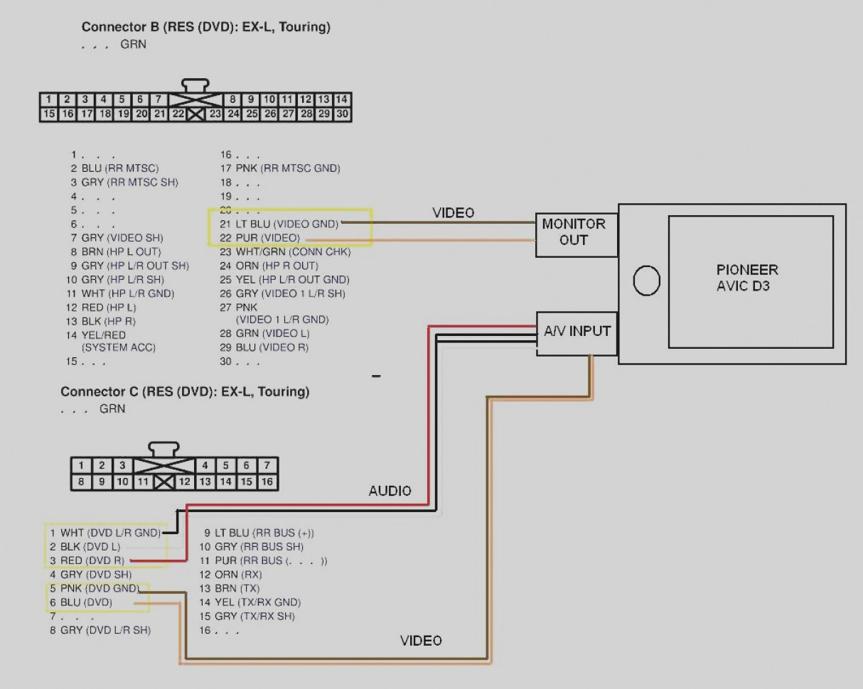 hight resolution of pioneer avh p4000dvd wiring harness manual wiring diagram paper pioneer avh p4000dvd wiring diagram wiring diagram