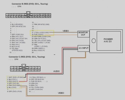 small resolution of pioneer avh p4000dvd wiring harness manual wiring diagram paper pioneer avh p4000dvd wiring diagram wiring diagram