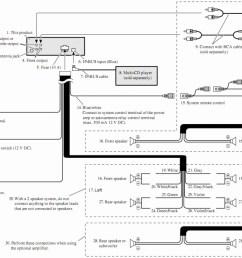 stereo amp pioneer avh p4000dvd wiring diagram awesome wiring diagram image on kenwood stereo wiring  [ 1152 x 738 Pixel ]