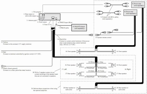 small resolution of  stereo amp pioneer avh p4000dvd wiring diagram awesome wiring diagram image on kenwood stereo wiring