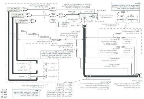small resolution of pioneer deh x3500ui wiring harness wiring library pioneer deh x3500ui wiring diagram colors pioneer mixtrax