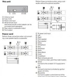 creative pioneer deh 4300ub wiring diagram great and pioneer deh p3100ub wiring harness  [ 800 x 1046 Pixel ]