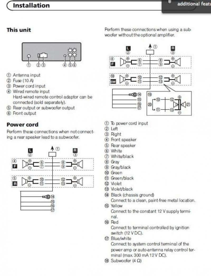 medium resolution of creative pioneer deh 4300ub wiring diagram great and pioneer deh p3100ub wiring harness