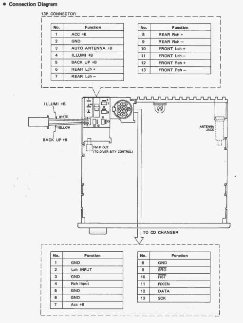 small resolution of pioneer deh p8300ub wiring diagram wiring library rh 23 mac happen de pioneer deh x6500bt wiring diagram pioneer car stereo wiring diagram