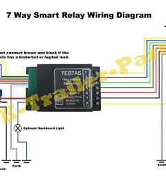 pioneer diagram wiring dxt x2769ui wiring diagram used dxt x2769ui wiring color diagram [ 1500 x 1460 Pixel ]