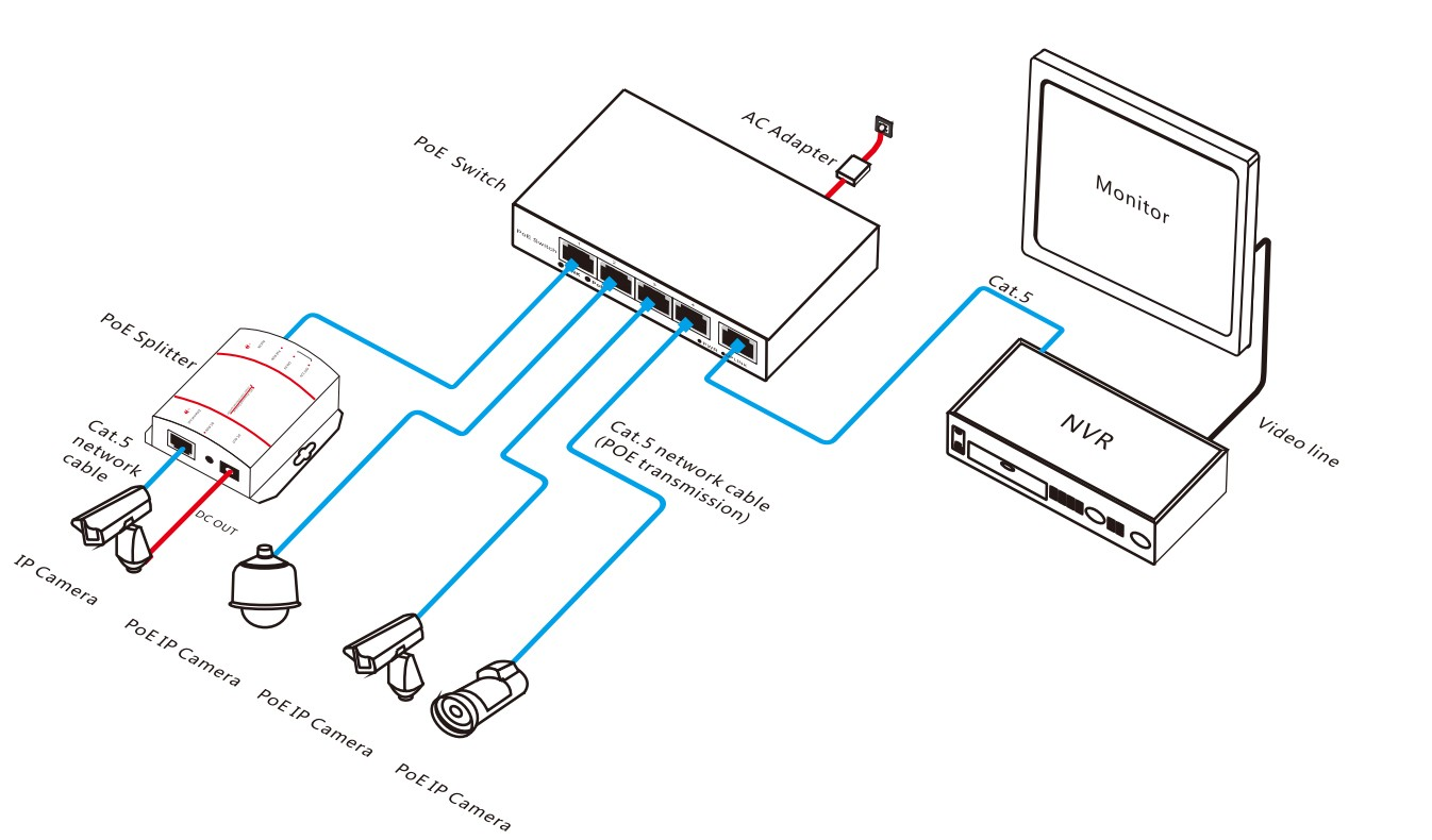 hight resolution of 4ch network poe switch for ip camera 10 100m poe ip camera wiring diagram