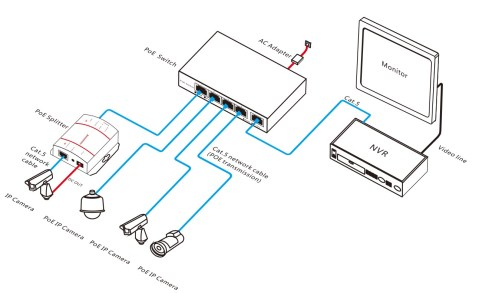 small resolution of 4ch network poe switch for ip camera 10 100m poe ip camera wiring diagram