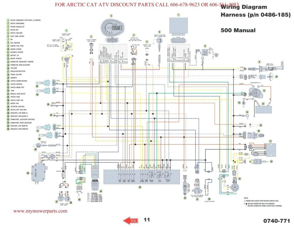 medium resolution of diagram of a pontoon wiring diagram services u2022 rh openairpublishing com horn wiring diagram pontoon wiring