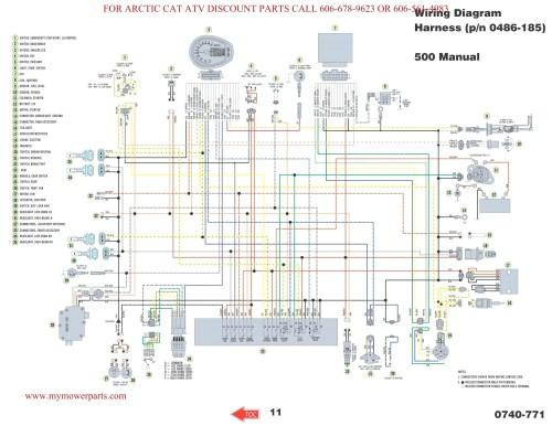 small resolution of diagram of a pontoon wiring diagram services u2022 rh openairpublishing com horn wiring diagram pontoon wiring
