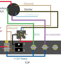 push on start wiring diagram wiring diagram electricity rh casamagdalena us starter solenoid [ 2200 x 1800 Pixel ]