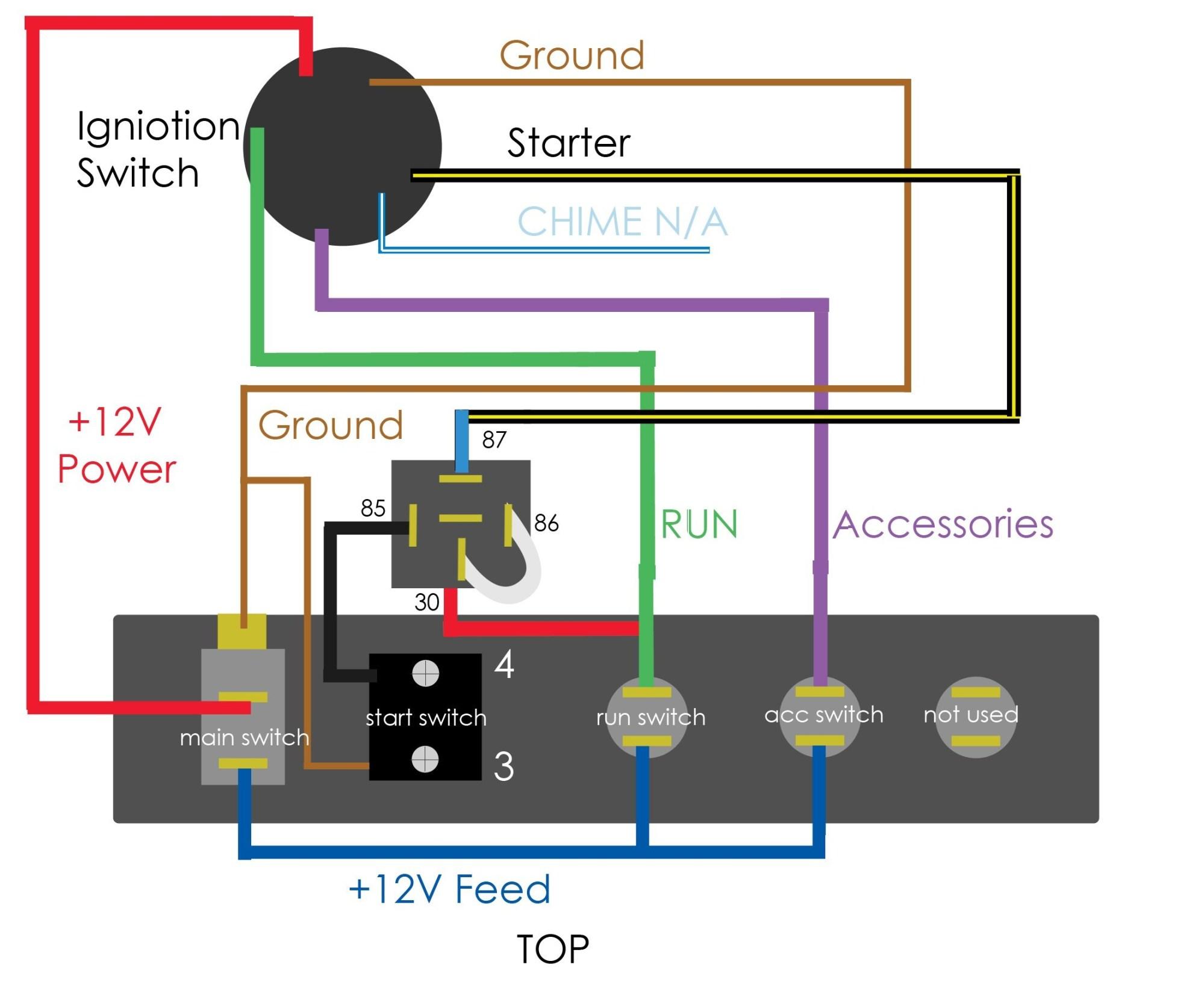 hight resolution of push on start wiring diagram wiring diagram electricity rh casamagdalena us starter solenoid