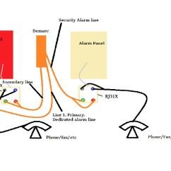 Rj31x Wiring Diagram Ford F150 Phone Alarm Library