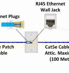 modular rj45 wall jack wiring diagram for [ 1615 x 596 Pixel ]