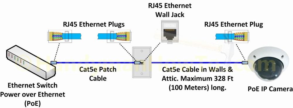medium resolution of modular rj45 wall jack wiring diagram for