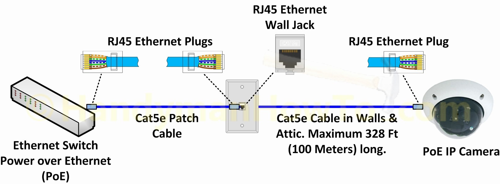 hight resolution of modular rj45 wall jack wiring diagram for
