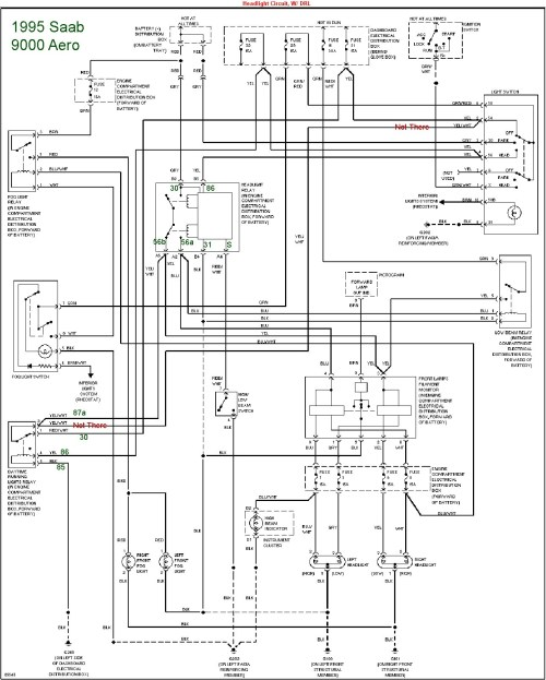 small resolution of saab 9 5 trailer wiring harness wiring diagram basic saab 9 5 trailer wiring diagram