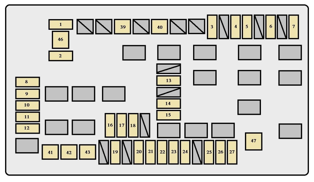 medium resolution of 2008 toyota land cruiser fuse box diagram block and schematic 1994 toyota 4runner fuse diagram 2005