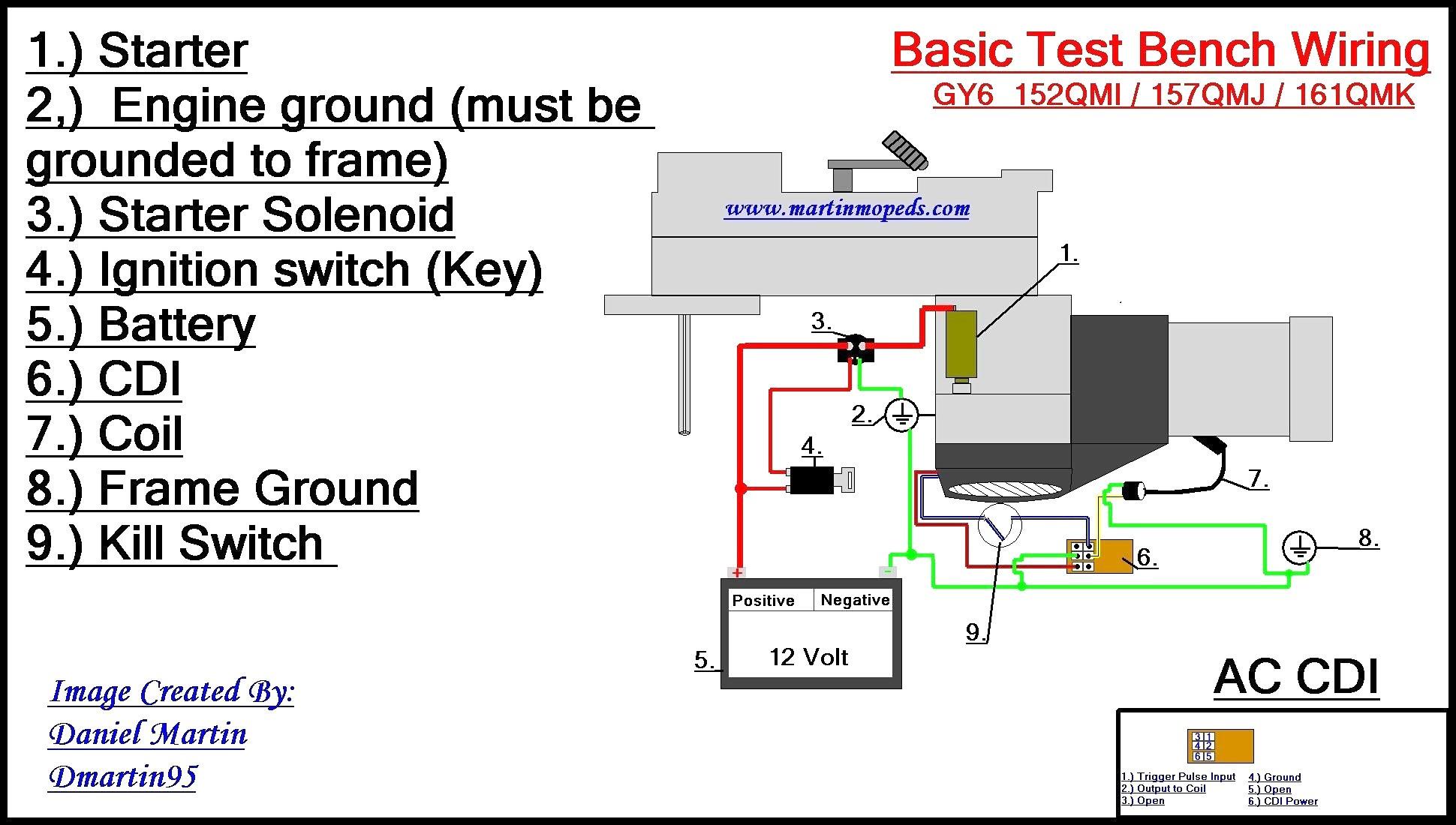 Wiring Diagram For 49cc QuadWiring Diagram