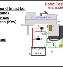 switch wiring diagram 50cc blog wiring diagram 50cc atv wiring ignition [ 1940 x 1100 Pixel ]