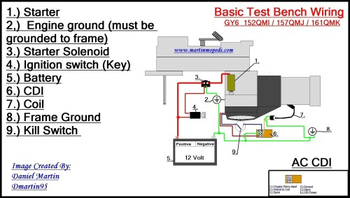 small resolution of baja go kart gy6 wiring harness diagram wiring diagram info