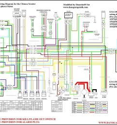 110cc chinese atv wiring diagram best perfect chinese atv wiring harness diagram ideas electrical originalstylophone [ 1024 x 792 Pixel ]