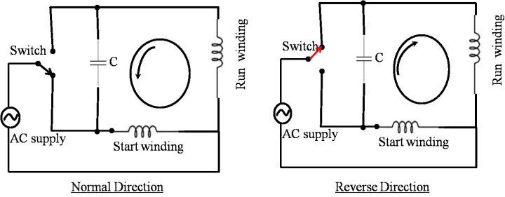 ac motor winding diagram free oasis dl co