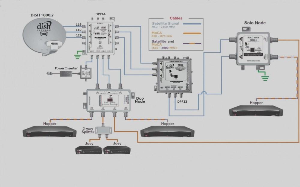 medium resolution of dish network joey wiring diagram wiring librarydish wiring diagram 21